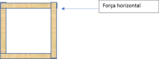 Diagonais e ligações 01