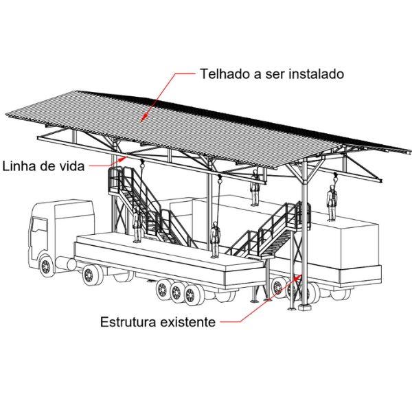 Segurança para trabalho em altura sobre a carga do caminhão