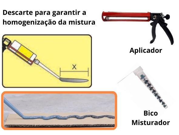Utilizado para a aplicação de chumbador quimico