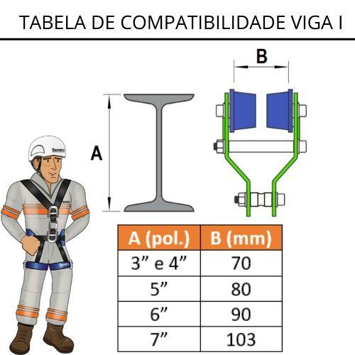 tabela de compatibilidade de trole