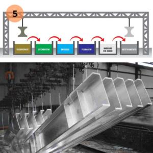 Escada plataforma galvaniza